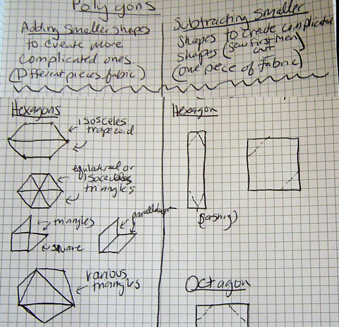 18.7 SQ Episode 030 – Angles in Quilting: Part C Polygons ...
