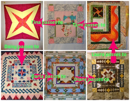 twilter round robin how the quilts got passed in a round