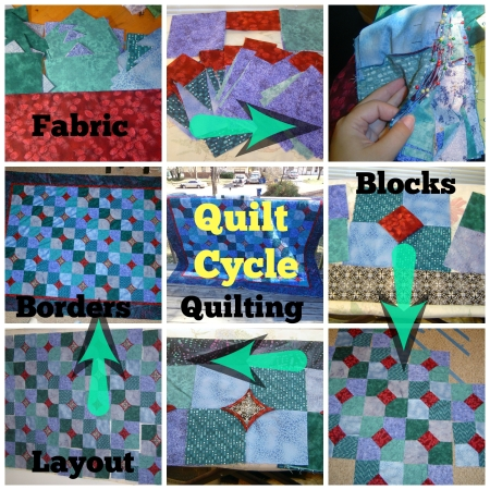 Quilt Cycle Cathedral Teal with labels